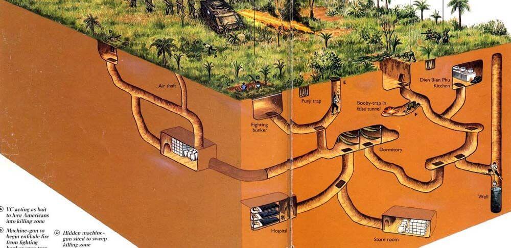 Tunnel pattern